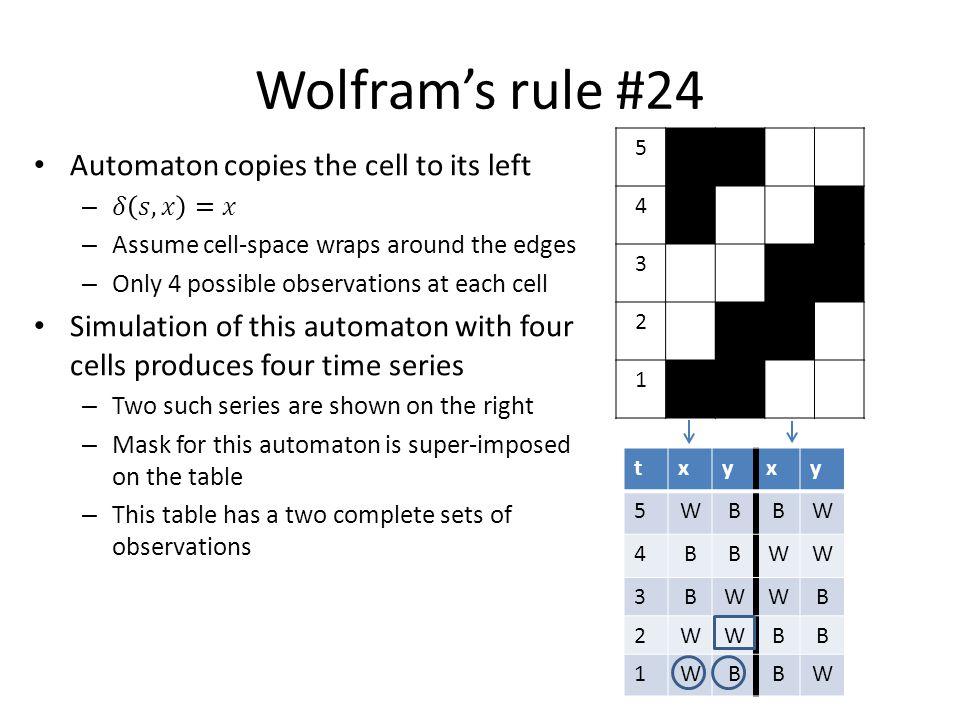 Wolfram's rule #24 5 4 3 2 1 txyxy 5WBBW 4BBWW 3BWWB 2WWBB 1WBBW