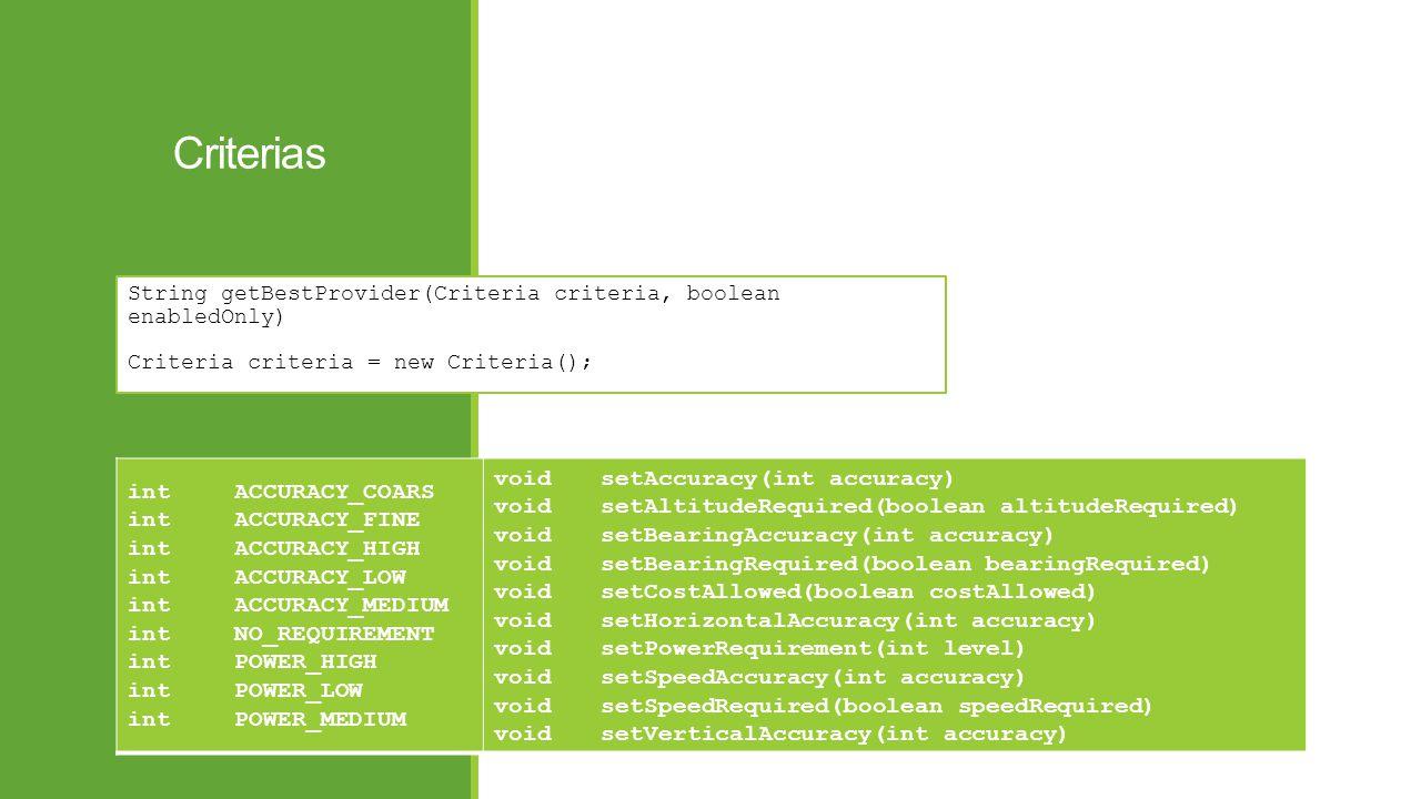 LocationProviders LocationProvider getProvider(String name) boolean hasMonetaryCost() boolean requiresCell() boolean requiresNetwork() boolean requiresSatellite() boolean supportsAltitude() boolean supportsBearing() boolean supportsSpeed() of 24