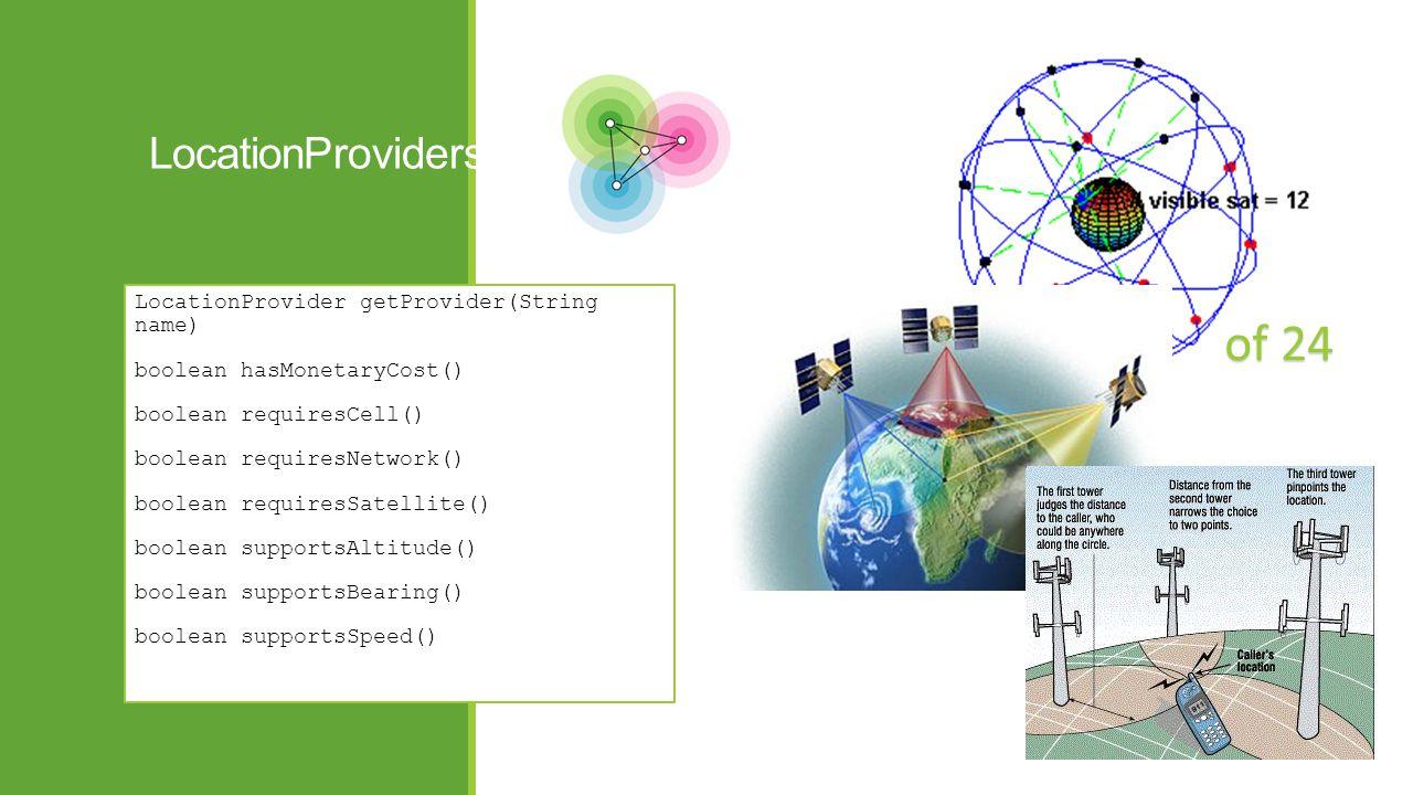 LocationListener new LocationListener() { @Override public void onStatusChanged(String provider, int status, Bundle extras) {} @Override public void onProviderEnabled(String provider) {} @Override public void onProviderDisabled(String provider) {} @Override public void onLocationChanged(Location location) {} } new LocationListener() { @Override public void onStatusChanged(String provider, int status, Bundle extras) {} @Override public void onProviderEnabled(String provider) {} @Override public void onProviderDisabled(String provider) {} @Override public void onLocationChanged(Location location) {} } void requestLocationUpdates(String provider, long minTime, float minDistance, LocationListener listener)