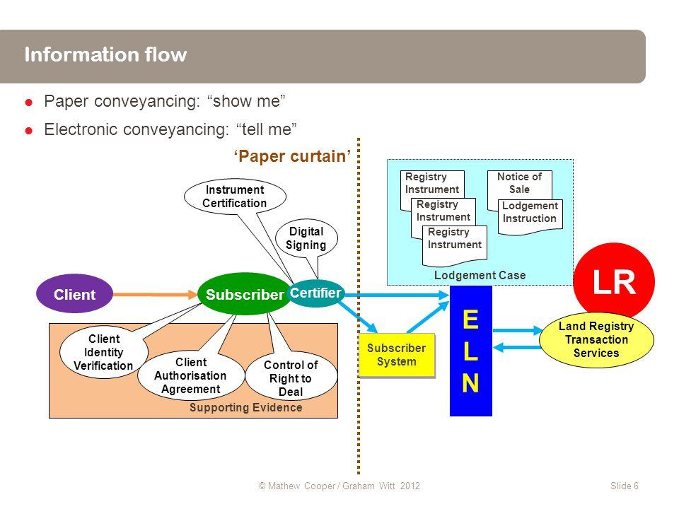 BPMN process models © Graham Witt 2010 - 2012Slide 17
