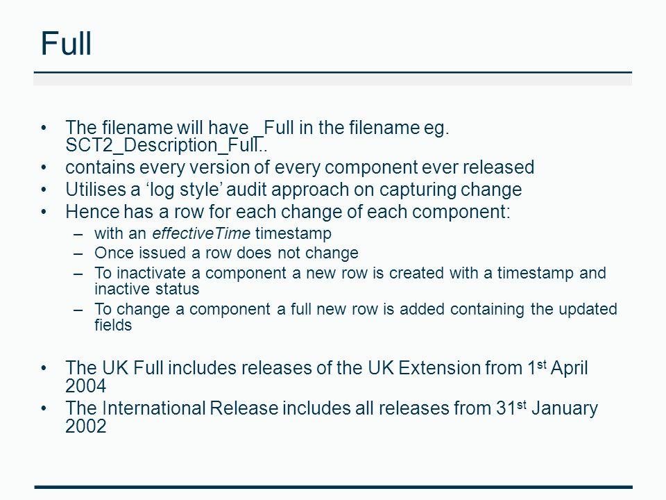 Full The filename will have _Full in the filename eg.