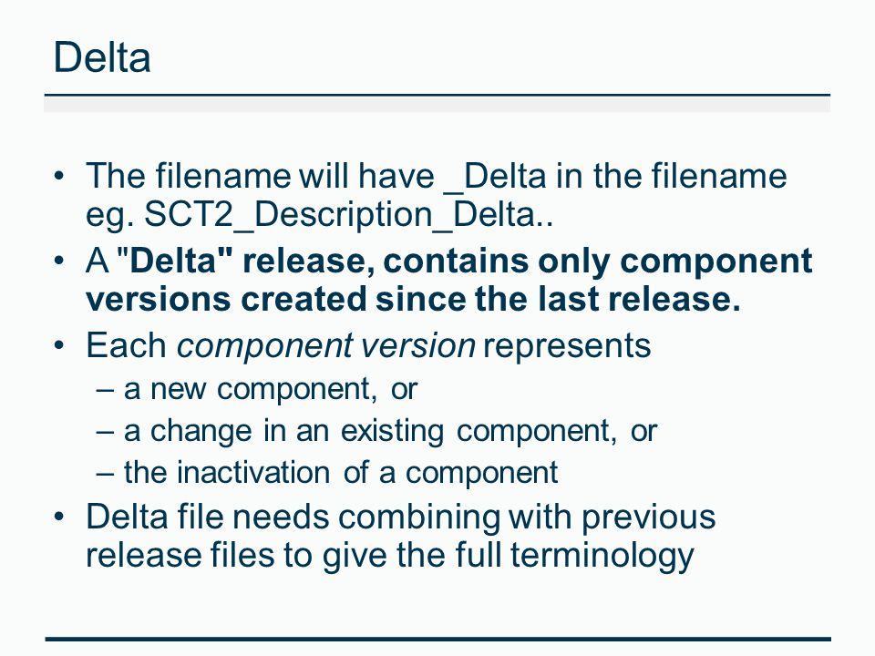 Delta The filename will have _Delta in the filename eg. SCT2_Description_Delta.. A