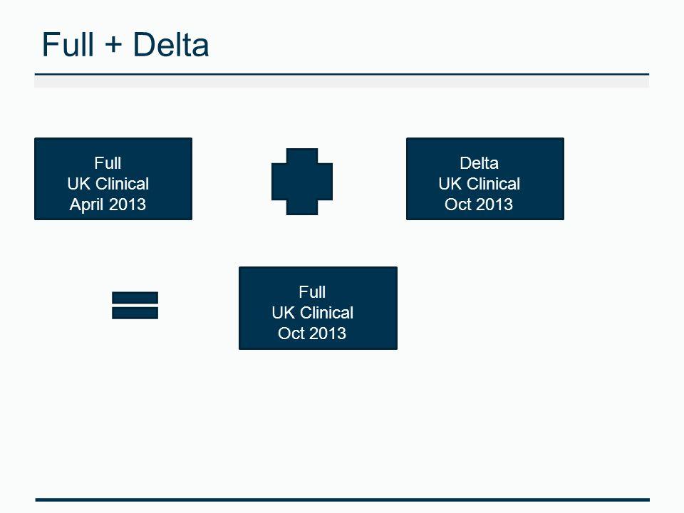 Full + Delta Full UK Clinical April 2013 Delta UK Clinical Oct 2013 Full UK Clinical Oct 2013