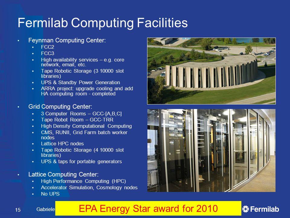 Gabriele Garzoglio, Fermilab, the GCC Dept. and the KISTI Collaboration, Nov 4, 2011 Fermilab Computing Facilities Feynman Computing Center:  FCC2 