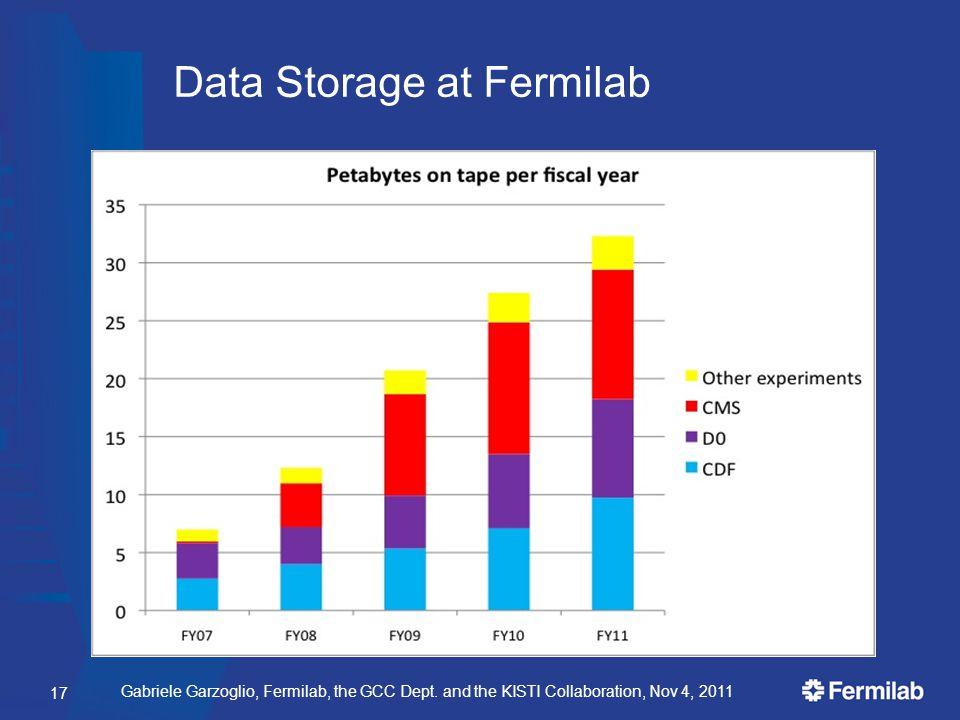 Gabriele Garzoglio, Fermilab, the GCC Dept. and the KISTI Collaboration, Nov 4, 2011 Data Storage at Fermilab 17