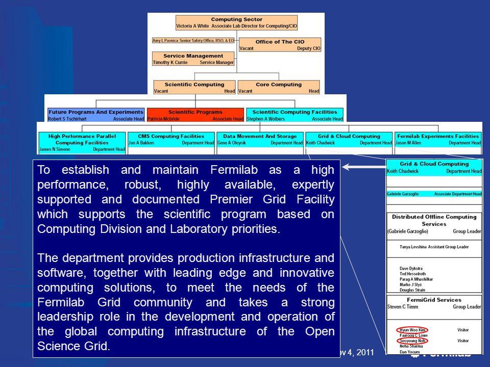 Gabriele Garzoglio, Fermilab, the GCC Dept. and the KISTI Collaboration, Nov 4, 2011 To establish and maintain Fermilab as a high performance, robust,