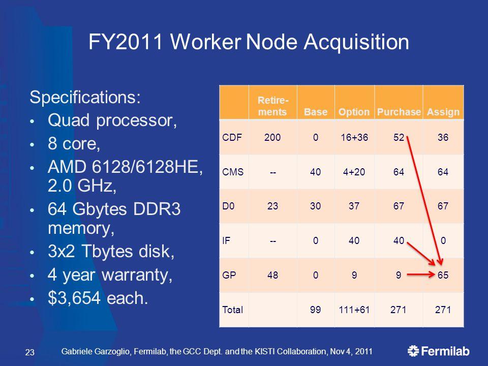 Gabriele Garzoglio, Fermilab, the GCC Dept. and the KISTI Collaboration, Nov 4, 2011 FY2011 Worker Node Acquisition Specifications: Quad processor, 8