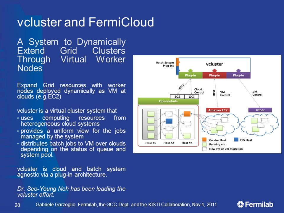 Gabriele Garzoglio, Fermilab, the GCC Dept. and the KISTI Collaboration, Nov 4, 2011 vcluster and FermiCloud A System to Dynamically Extend Grid Clust