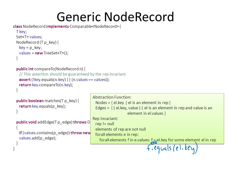 Generic NodeRecord class NodeRecord implements Comparable { T key; Set values; NodeRecord (T p_key) { key = p_key; values = new TreeSet (); } public int compareTo(NodeRecord n) { // This assertion should be guaranteed by the rep invariant assert (!key.equals(n.key) || (n.values == values)); return key.compareTo(n.key); } public boolean matches(T p_key) { return key.equals(p_key); } public void addEdge(T p_edge) throws DuplicateException { if (values.contains(p_edge)) throw new DuplicateException( ); values.add(p_edge); } Abstraction Function: Nodes = { el.key | el is an element in rep } Edges = { ( el.key, value ) | el is an element in rep and value is an element in el.values } Rep Invariant: rep != null elements of rep are not null forall elements e in rep: forall elements f in e.values: f = el.key for some element el in rep Abstraction Function: Nodes = { el.key | el is an element in rep } Edges = { ( el.key, value ) | el is an element in rep and value is an element in el.values } Rep Invariant: rep != null elements of rep are not null forall elements e in rep: forall elements f in e.values: f = el.key for some element el in rep