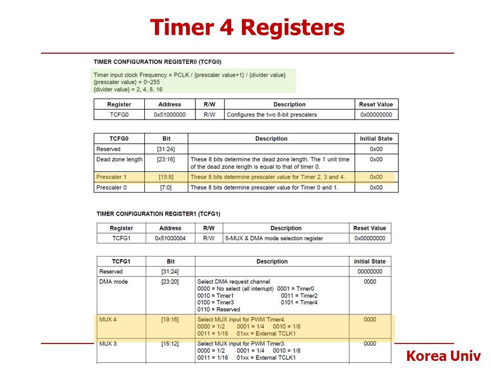Korea Univ Timer 4 Registers 14