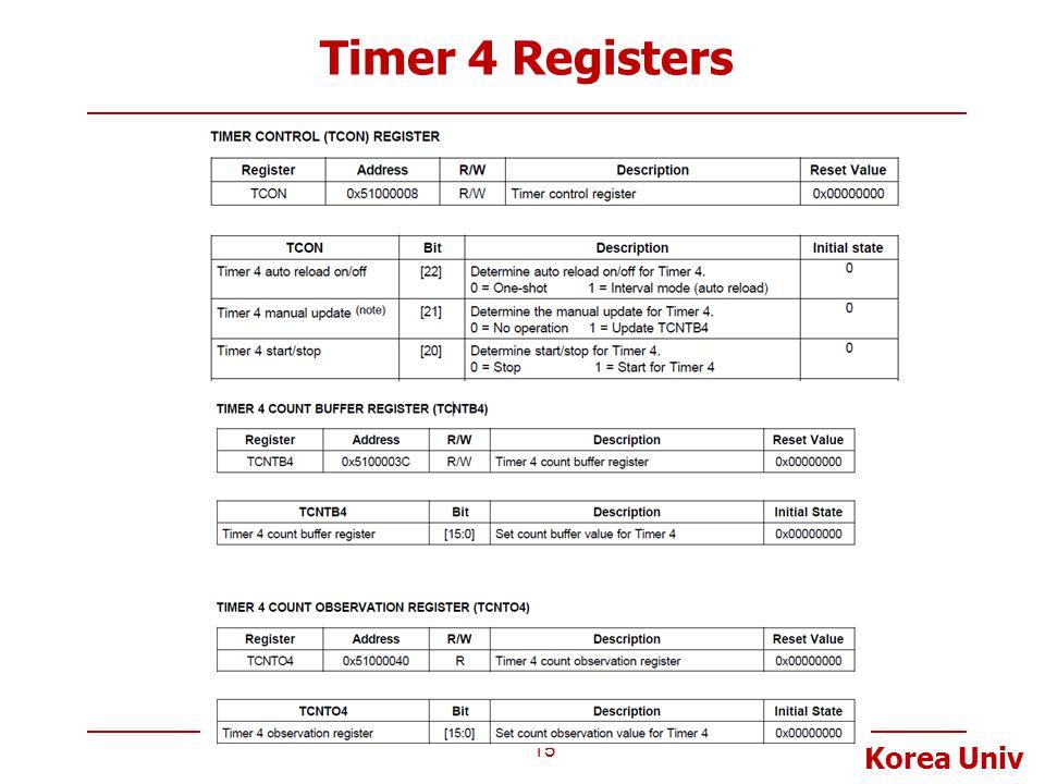 Korea Univ Timer 4 Registers 15