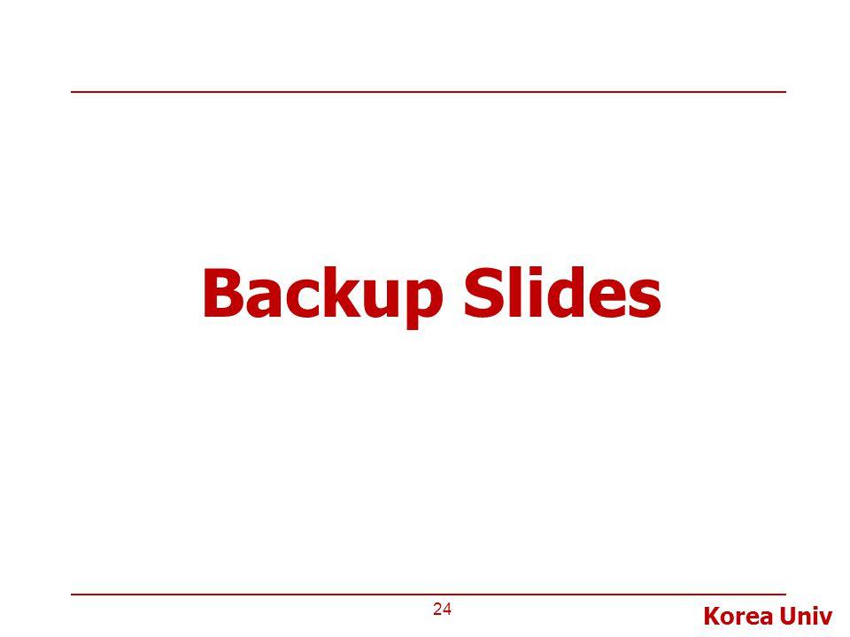 Korea Univ 24 Backup Slides