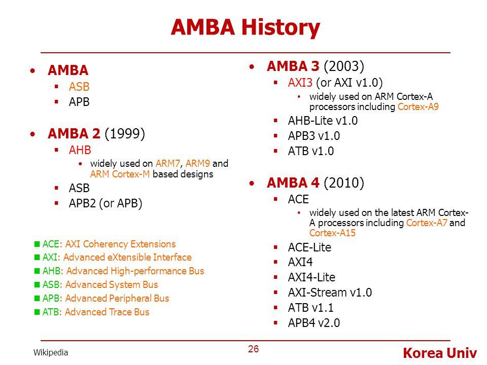 Korea Univ AMBA History AMBA  ASB  APB AMBA 2 (1999)  AHB widely used on ARM7, ARM9 and ARM Cortex-M based designs  ASB  APB2 (or APB) 26 Wikiped
