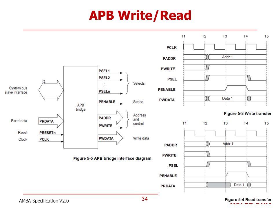 Korea Univ APB Write/Read 34 AMBA Specification V2.0