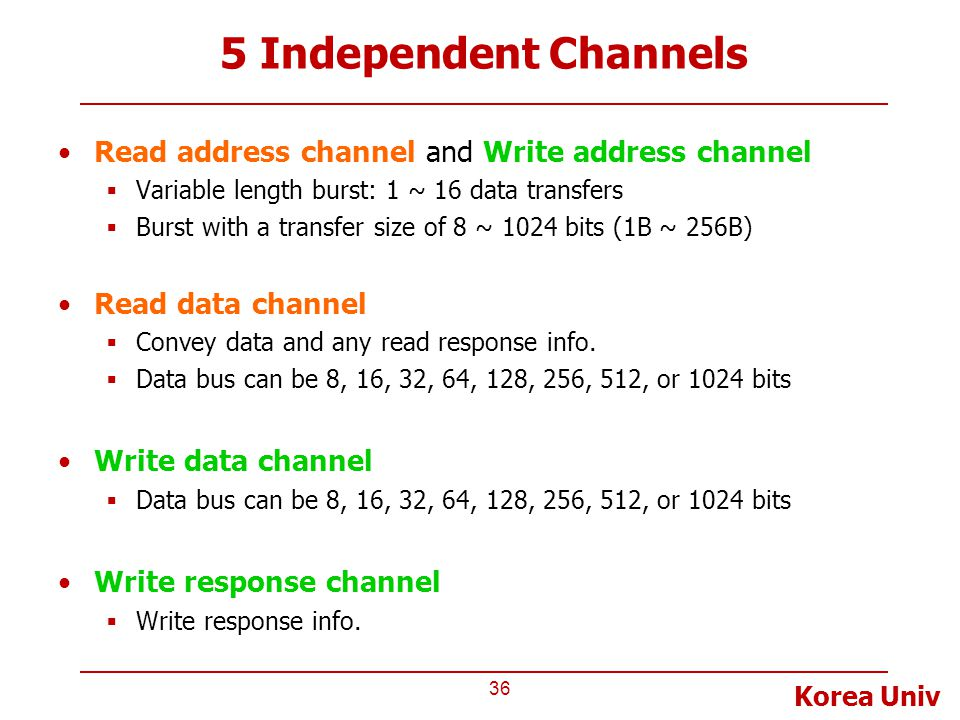 Korea Univ 5 Independent Channels Read address channel and Write address channel  Variable length burst: 1 ~ 16 data transfers  Burst with a transfe