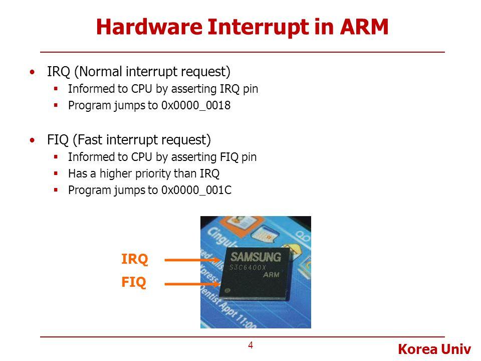 Korea Univ Hardware Interrupt in ARM IRQ (Normal interrupt request)  Informed to CPU by asserting IRQ pin  Program jumps to 0x0000_0018 FIQ (Fast in
