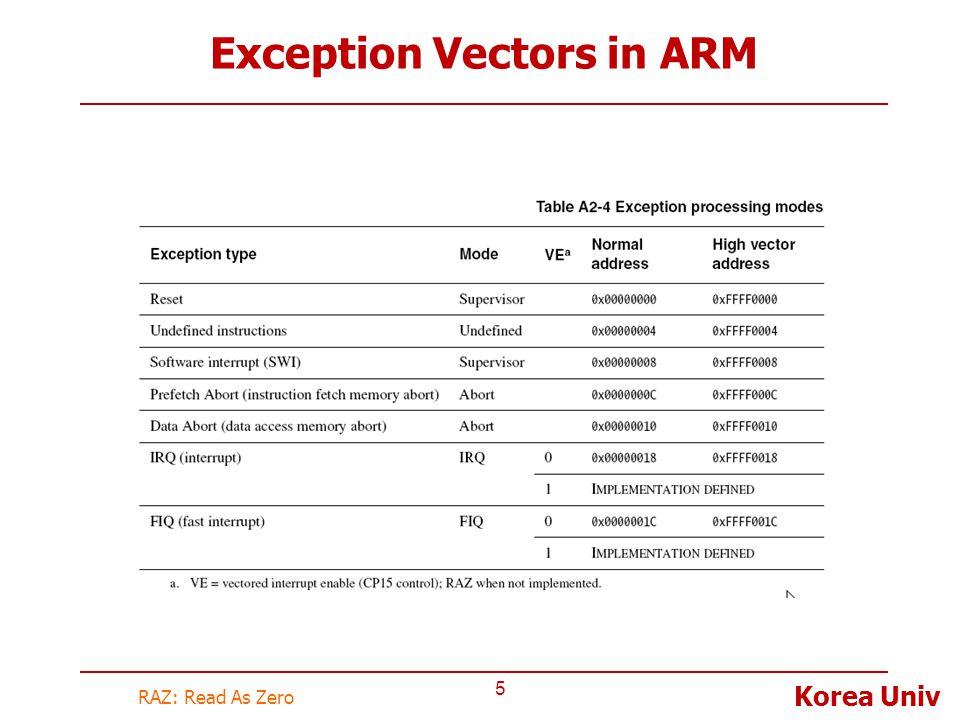 Korea Univ Exception Vectors in ARM 5 RAZ: Read As Zero