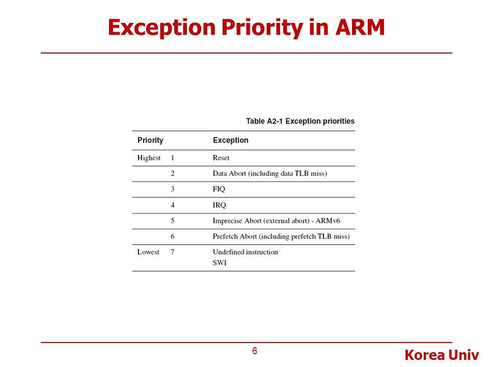 Korea Univ Exception Priority in ARM 6