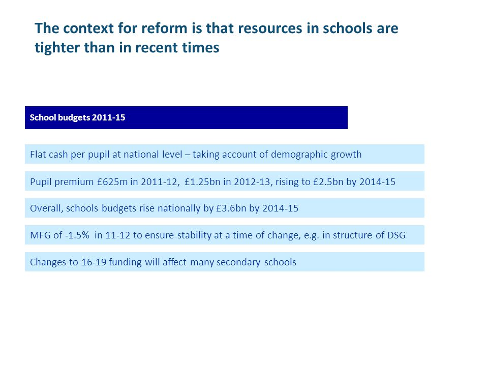 The context for reform is that resources in schools are tighter than in recent times School budgets 2011-15 Flat cash per pupil at national level – ta
