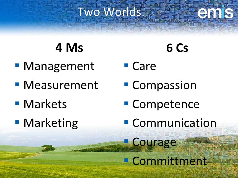 Two Worlds 4 Ms  Management  Measurement  Markets  Marketing 6 Cs  Care  Compassion  Competence  Communication  Courage  Committment