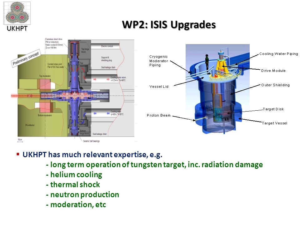 UKHPT WP2: ISIS Upgrades  UKHPT has much relevant expertise, e.g.