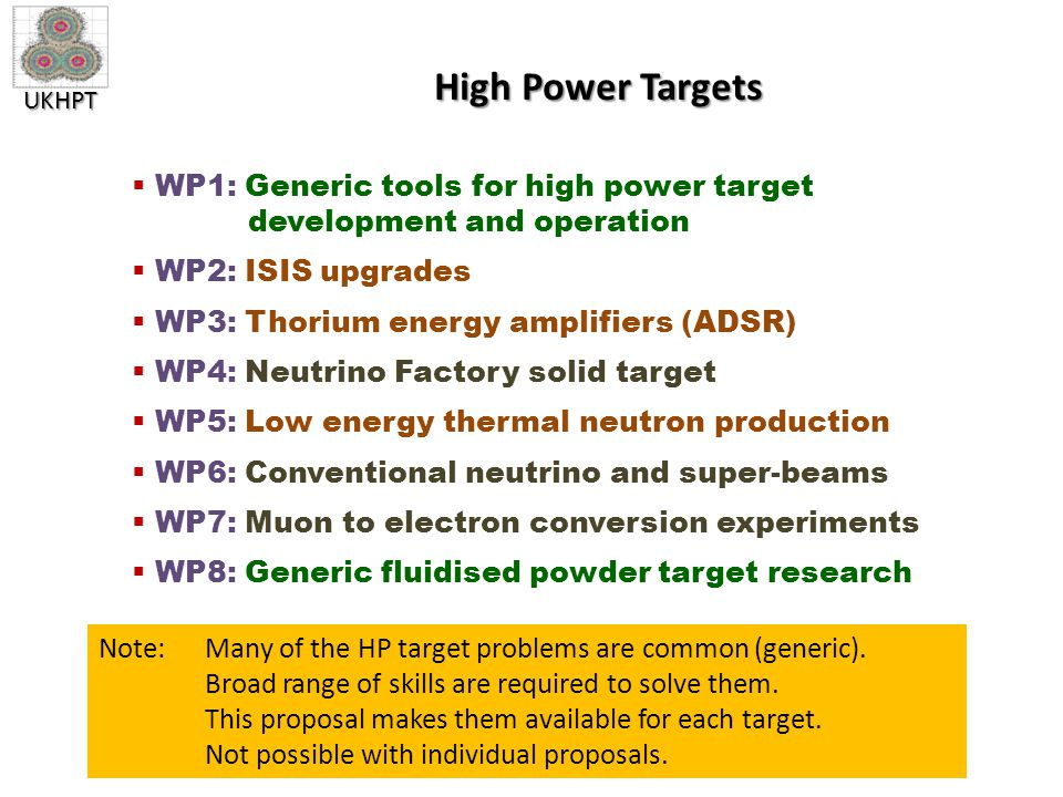 UKHPT High Power Targets  WP1: Generic tools for high power target development and operation  WP2: ISIS upgrades  WP3: Thorium energy amplifiers (ADSR)  WP4: Neutrino Factory solid target  WP5: Low energy thermal neutron production  WP6: Conventional neutrino and super-beams  WP7: Muon to electron conversion experiments  WP8: Generic fluidised powder target research Note:Many of the HP target problems are common (generic).