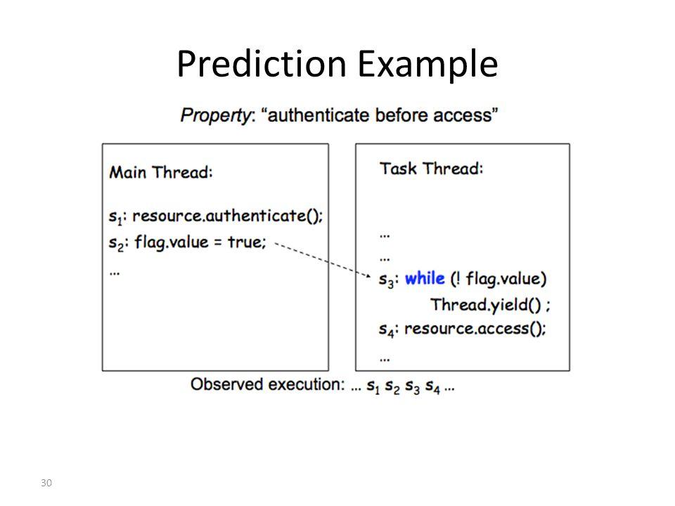 30 Prediction Example