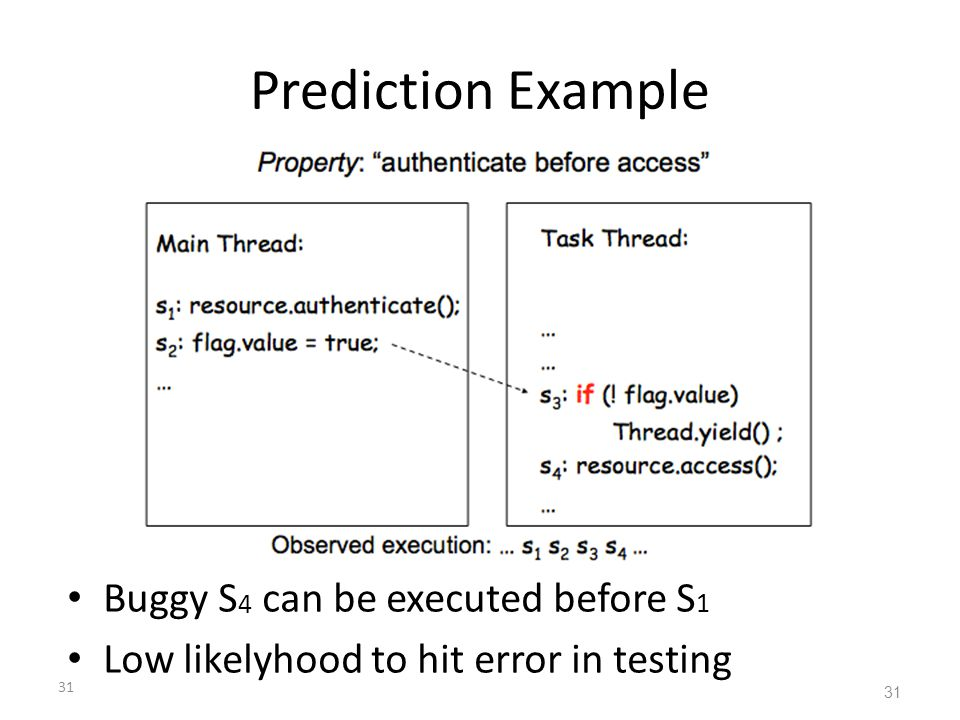 31 Prediction Example Buggy S 4 can be executed before S 1 Low likelyhood to hit error in testing 31