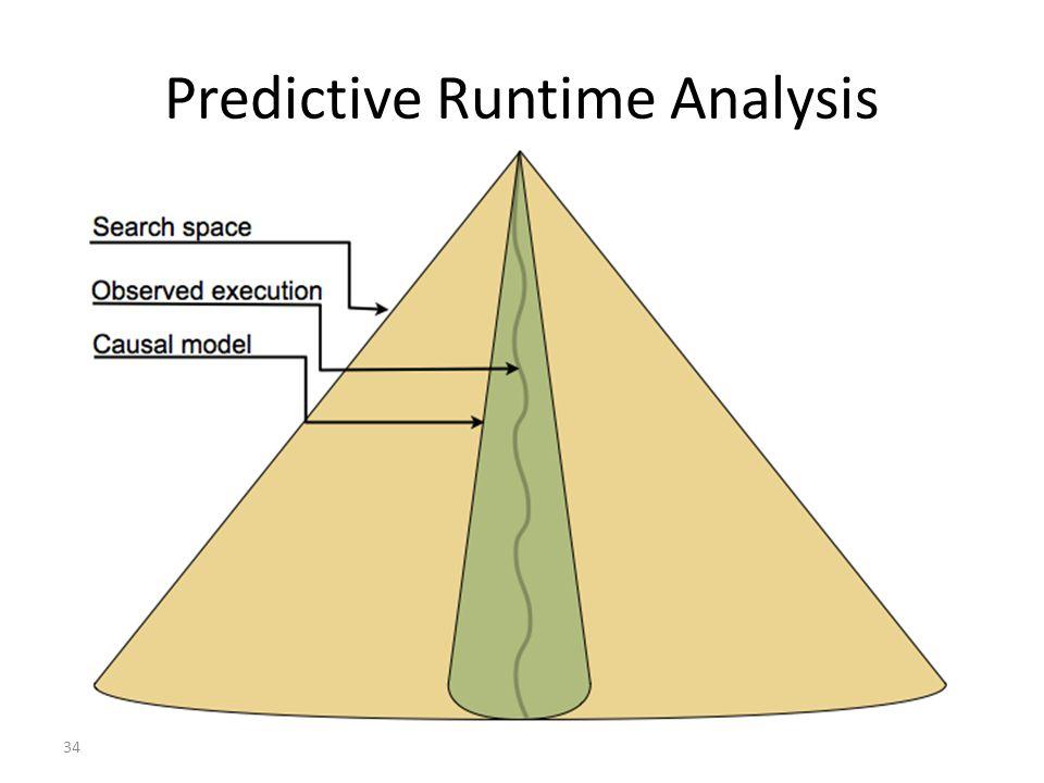 34 Predictive Runtime Analysis
