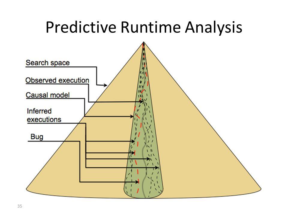 35 Predictive Runtime Analysis