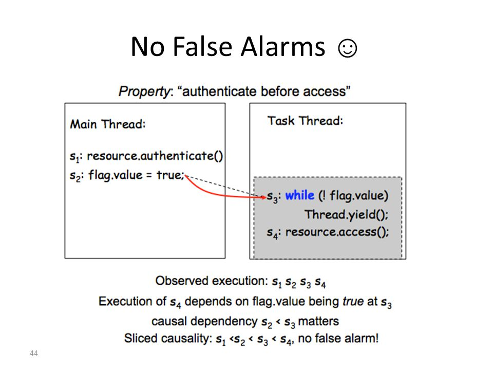 44 No False Alarms ☺