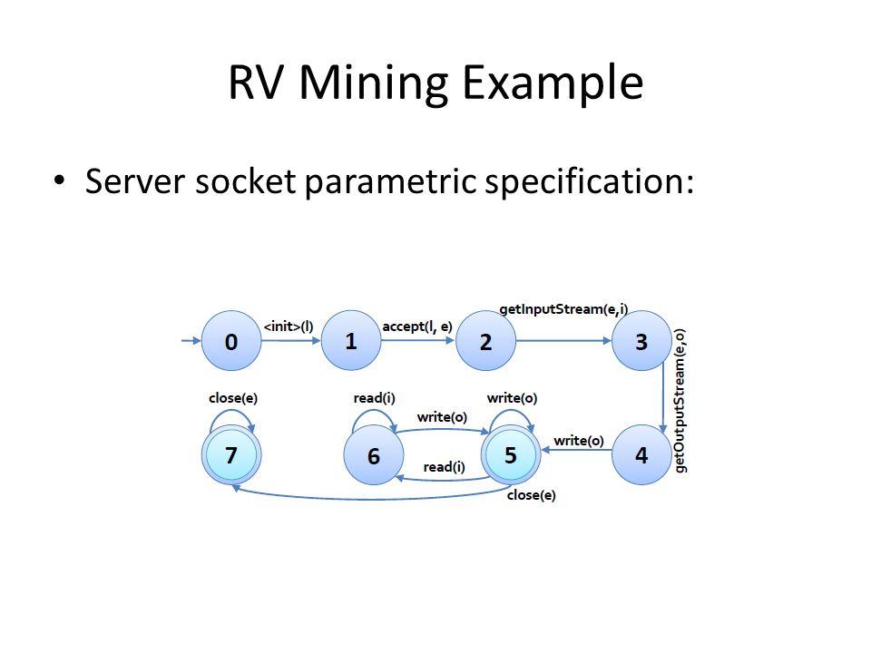 RV Mining Example Server socket parametric specification: