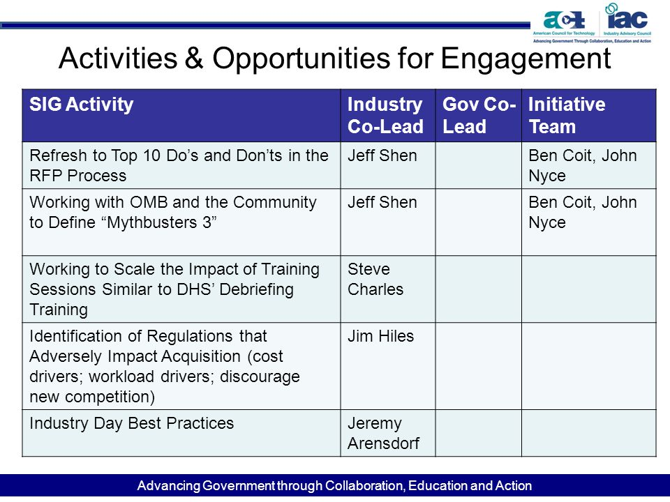 Advancing Government through Collaboration, Education and Action Activities & Opportunities for Engagement SIG ActivityIndustry Co-Lead Gov Co- Lead I