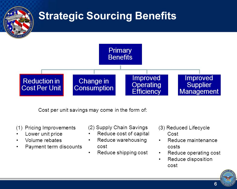 Strategic Sourcing Benefits Primary Benefits Reduction in Cost Per Unit Change in Consumption Improved Operating Efficiency Improved Supplier Management Cost per unit savings may come in the form of: (1)Pricing Improvements Lower unit price Volume rebates Payment term discounts (2) Supply Chain Savings Reduce cost of capital Reduce warehousing cost Reduce shipping cost (3) Reduced Lifecycle Cost Reduce maintenance costs Reduce operating cost Reduce disposition cost 6