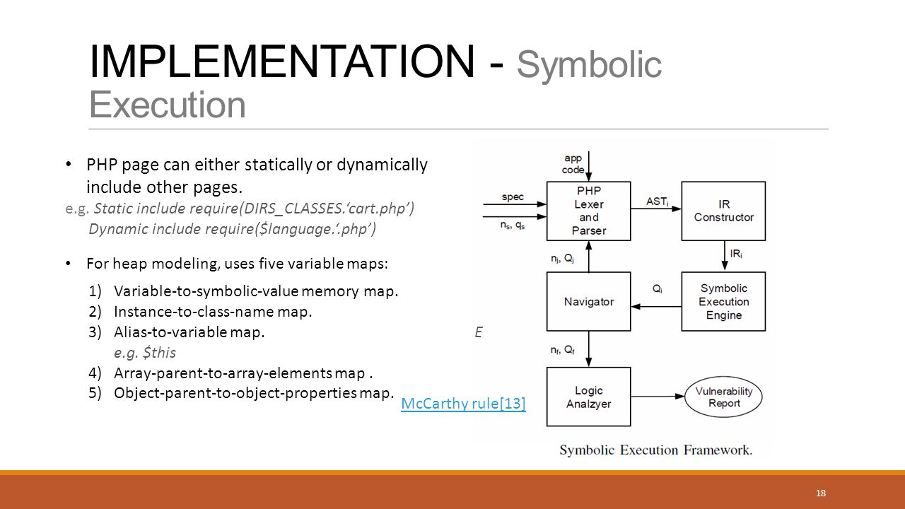 IMPLEMENTATION - Symbolic Execution PHP page can either statically or dynamically include other pages.