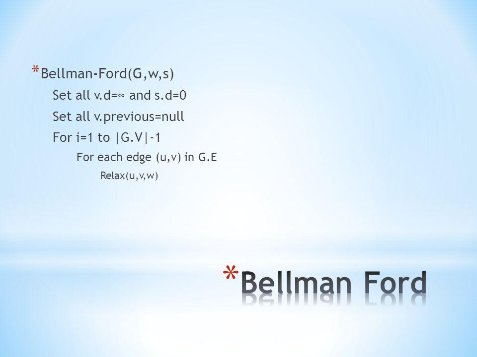 * Bellman-Ford(G,w,s) Set all v.d=∞ and s.d=0 Set all v.previous=null For i=1 to |G.V|-1 For each edge (u,v) in G.E Relax(u,v,w)