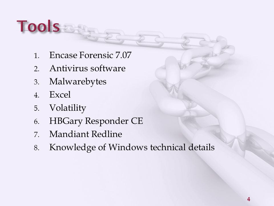 1. Encase Forensic 7.07 2. Antivirus software 3.