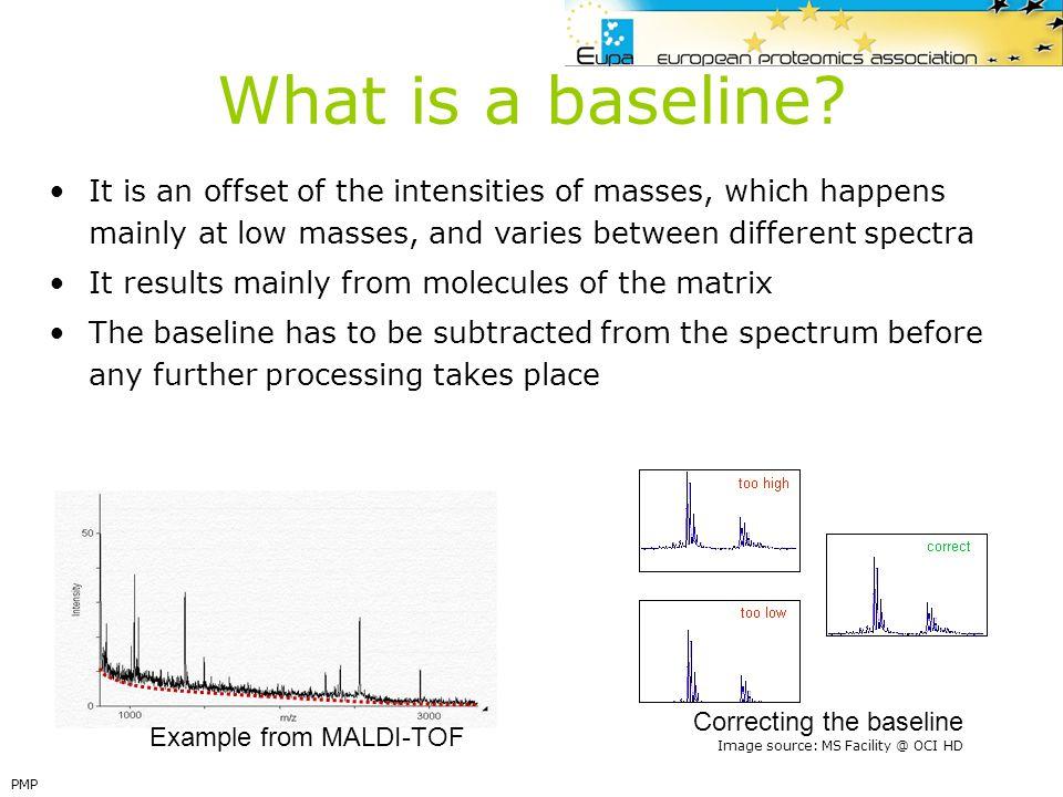 PMP Peptide mass fingerprinting = PMF MS database matching Enzymatic digestion In-silico digestion Protein(s)Peptides 840.695086 1676.96063 1498.8283 1045.564 2171.967066 861.107346 842.51458 1456.727405 863.268365 Mass spectra Peaklist …MAIILAGGHSVRFGPKAF AEVNGETFYSRVITLESTNM FNEIIISTNAQLATQFKYPN VVIDDENHNDKGPLAGIYTI MKQHPEEELFFVVSVDTPMI TGKAVSTLYQFLV … - MAIILAGGHSVR - FGPK - AFAEVNGETFYSR - VITLESTNMFNEIIISTNAQLATQFK - YPNVVIDDENHNDK … Sequence database entry 861.107346 838.695086 1676.96063 1498.8283 1045.564 2171.967066 842.51458 1457.827405 863.268453 Theoretical peaklist Theoretical proteolytic peptides Match Result: ranked list of protein candidates