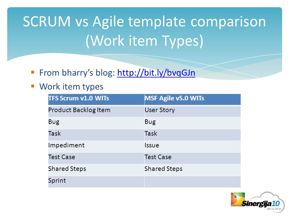 SCRUM vs Agile template comparison (Work item Types)  From bharry's blog: http://bit.ly/bvqGJnhttp://bit.ly/bvqGJn  Work item types TFS Scrum v1.0 WITsMSF Agile v5.0 WITs Product Backlog ItemUser Story Bug Task ImpedimentIssue Test Case Shared Steps Sprint