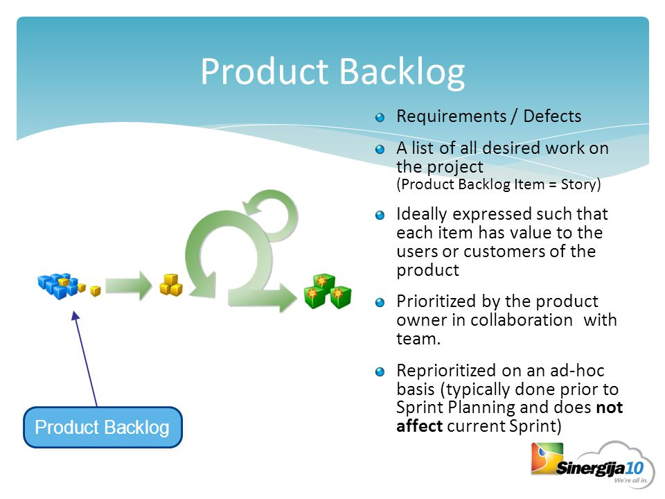 Product Backlog Requirements / Defects A list of all desired work on the project (Product Backlog Item = Story) Ideally expressed such that each item has value to the users or customers of the product Prioritized by the product owner in collaboration with team.