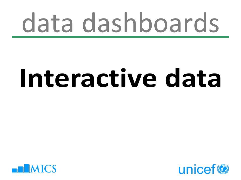 data dashboards Interactive data