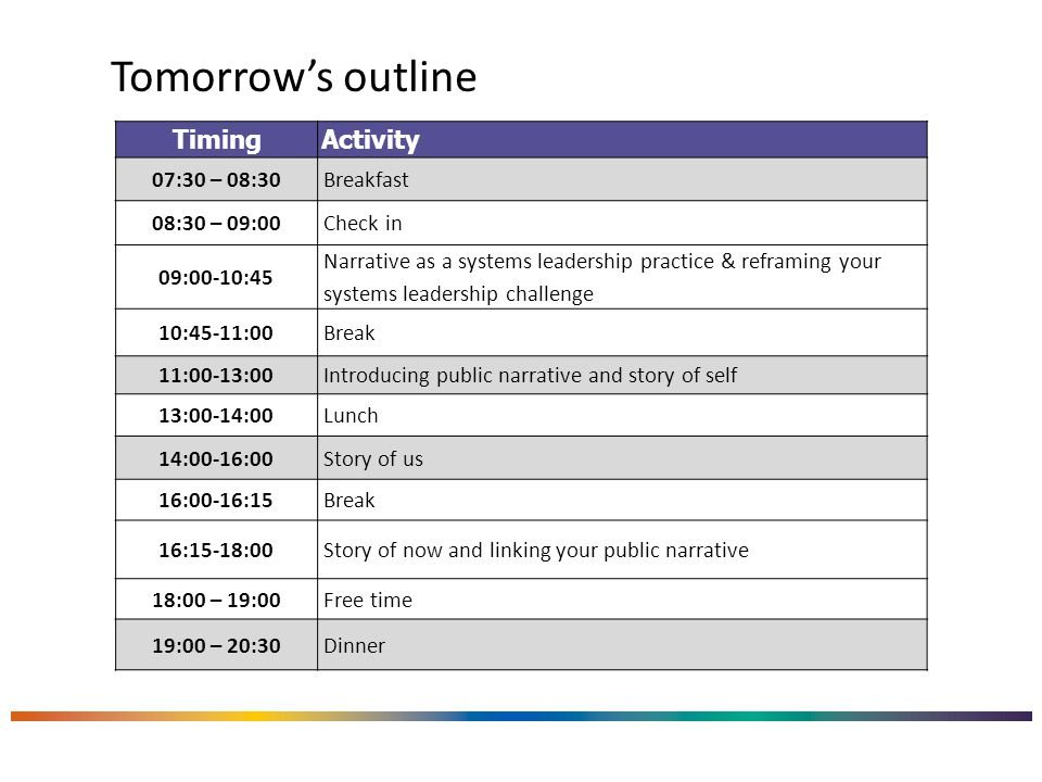 Tomorrow's outline TimingActivity 07:30 – 08:30Breakfast 08:30 – 09:00Check in 09:00-10:45 Narrative as a systems leadership practice & reframing your systems leadership challenge 10:45-11:00Break 11:00-13:00Introducing public narrative and story of self 13:00-14:00Lunch 14:00-16:00Story of us 16:00-16:15Break 16:15-18:00Story of now and linking your public narrative 18:00 – 19:00Free time 19:00 – 20:30Dinner
