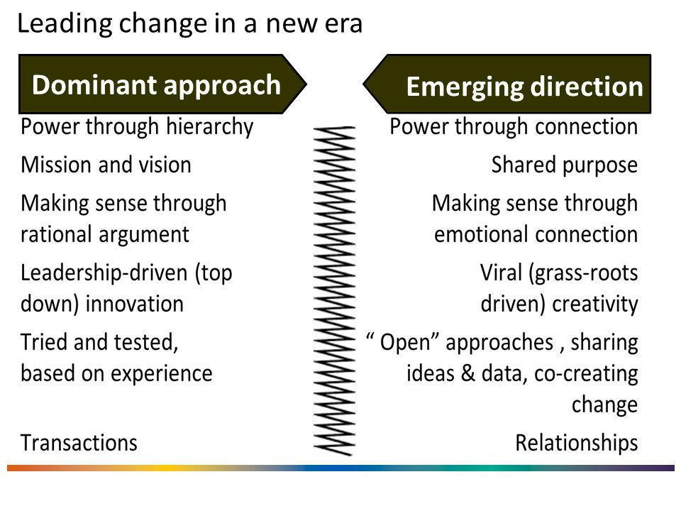 Leading change in a new era Dominant approach Emerging direction