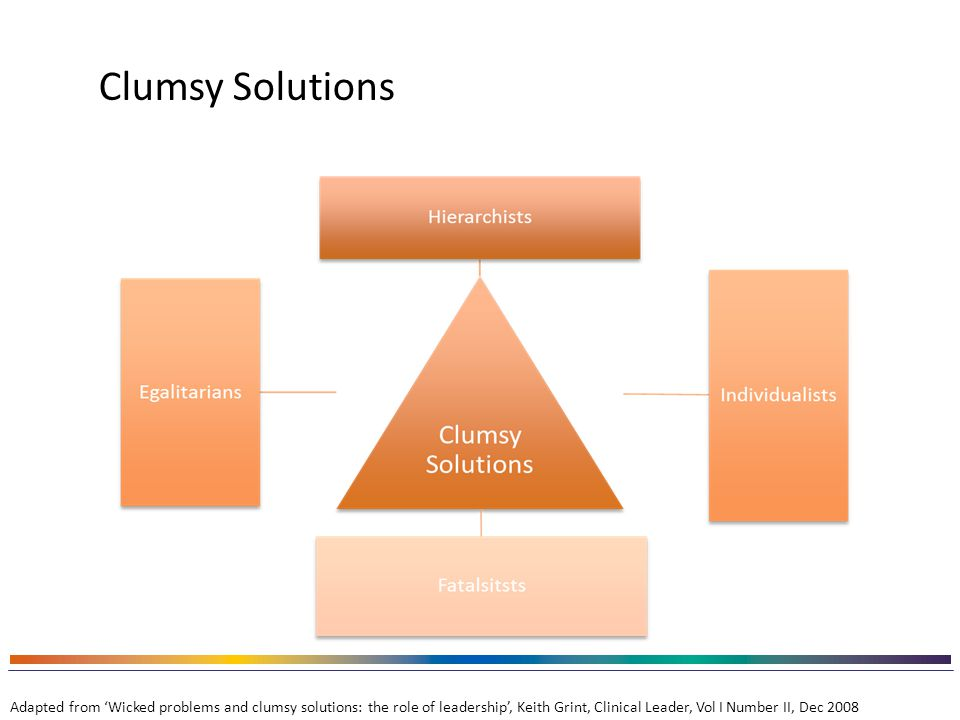Clumsy Solutions Adapted from 'Wicked problems and clumsy solutions: the role of leadership', Keith Grint, Clinical Leader, Vol I Number II, Dec 2008