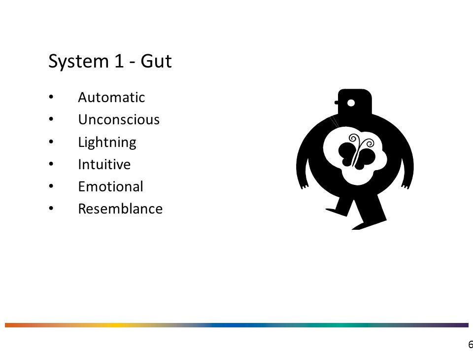 69 System 1 - Gut Automatic Unconscious Lightning Intuitive Emotional Resemblance