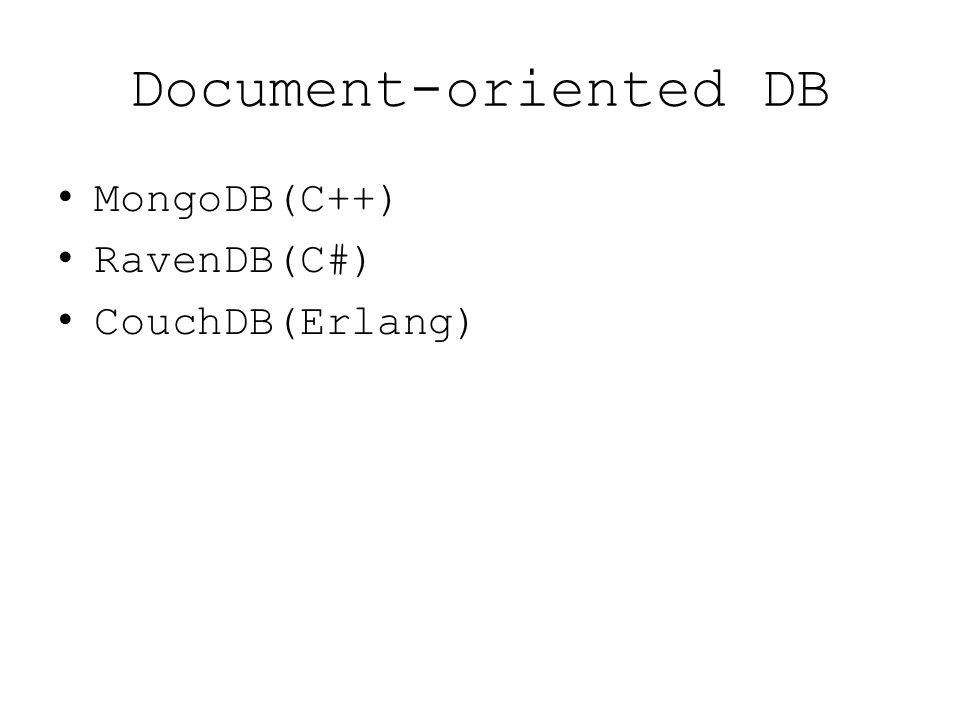 Document-oriented DB MongoDB(C++) RavenDB(C#) CouchDB(Erlang)