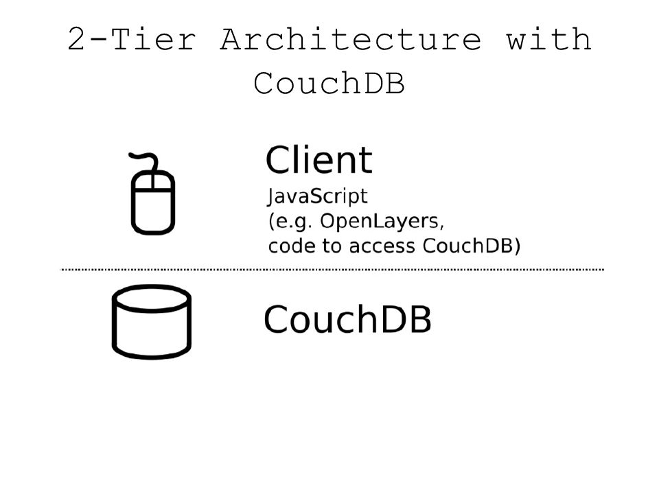 2-Tier Architecture with CouchDB