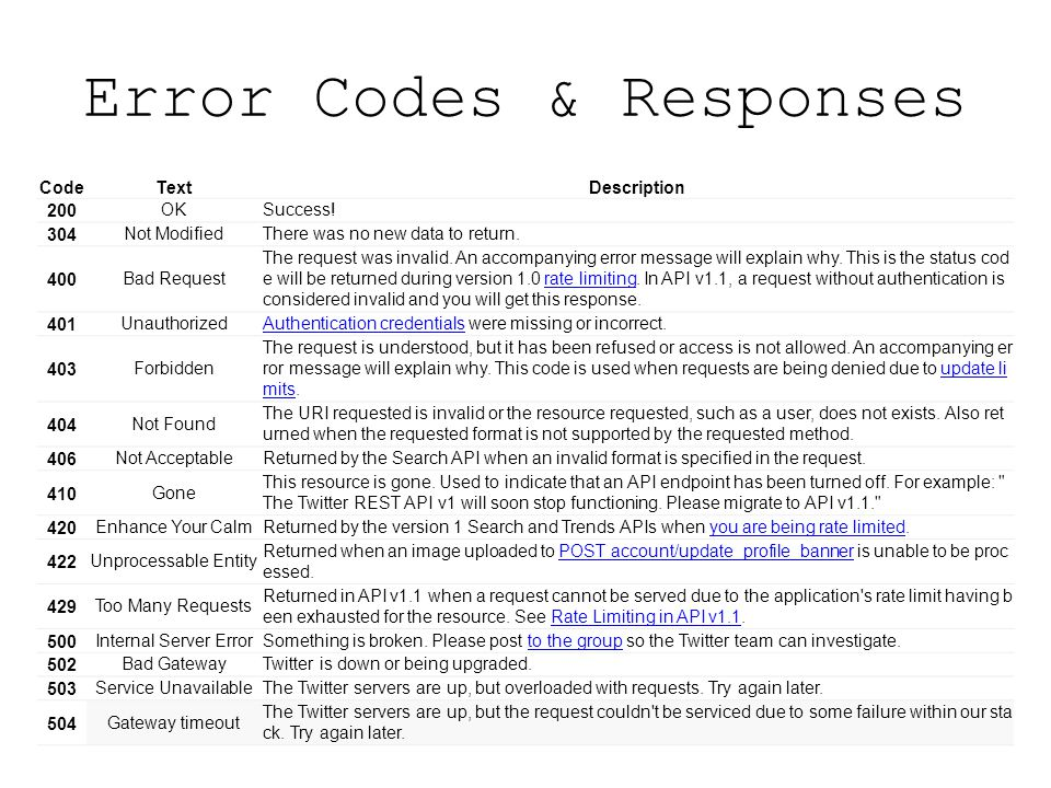 Error Messages { errors :[{ message : Sorry, that page does not exist , code :34}]} Sorry, that page does not exist