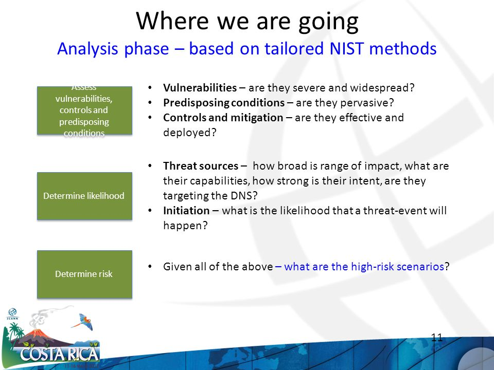Where we are going Analysis phase – based on tailored NIST methods 11 Assess vulnerabilities, controls and predisposing conditions Determine likelihood Determine risk Vulnerabilities – are they severe and widespread.