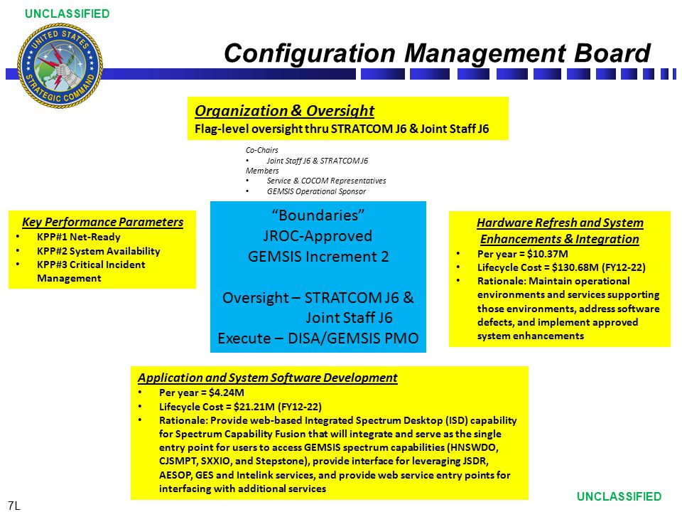8L UNCLASSIFIED Configuration Management Board (cont.) GEMSIS CMB Charter signed in January 13 –Delegated by JROC to provide requirements organization and oversight –Co-chaired by STRATCOM/J6 and the Joint Staff/J6 DDC4/CYBER –Ensure GEMSIS IS CDD KPP and KSA capabilities are developed within estimated development & sustainment costs –Separate body and function than GEMSIS Configuration Control Board (CCB) CMB focused on Increment 2 requirements only –Increment 3 and beyond will be addressed in future JCIDS documents